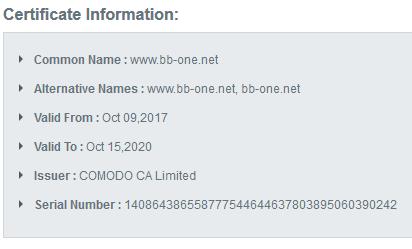Informationen über erlaubte Hosts, CAs und Gültigkeit
