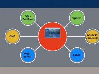 Qualitätssicherung für Websites und Onlineshops mit Zertifikaten, Gütesiegeln und Testaten.